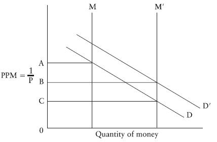 faza1inflacji