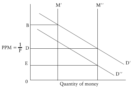 faza2inflacji